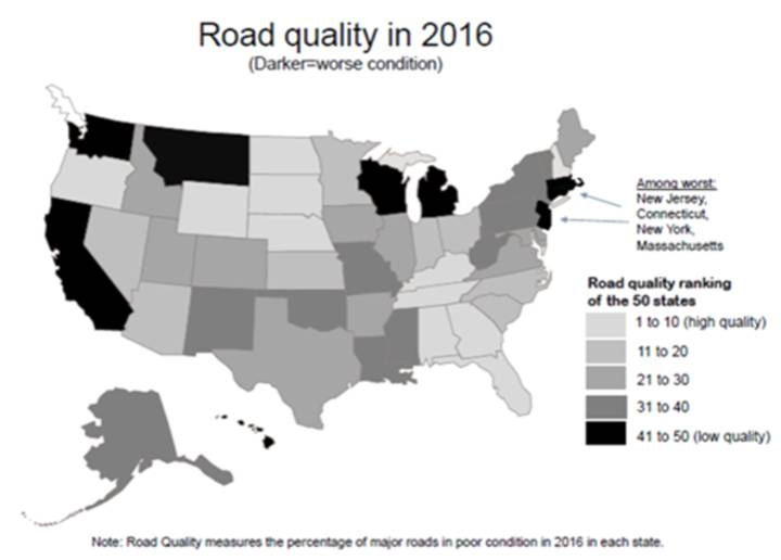 Road Quality in 2016