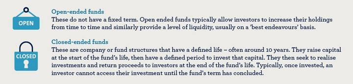 Open vs closed ended funds