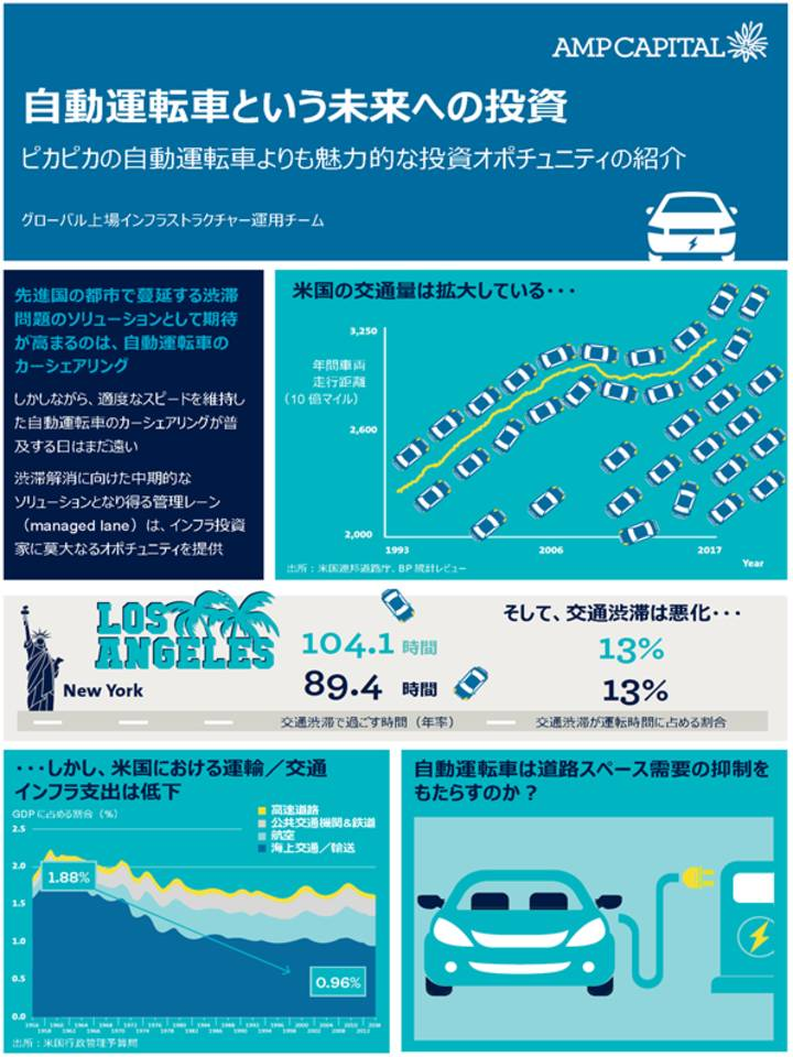 20171206-INFRA-Driverless-car-INFOGRAPHICS-JAPANESE_1