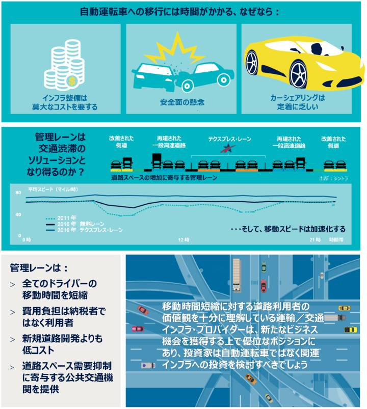 20171206-INFRA-Driverless-car-INFOGRAPHICS-JAPANESE_2 (002)